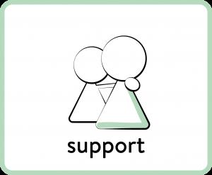 Ecio support
