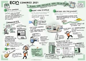 verschillende illustraties als weergave ECIO-congres, plenaire sprekers, uitreiking ECIO Frankaward, workshops rondom goede ideeën voor inclusieaanpakken, muzikale begeleiding congres met gitaat