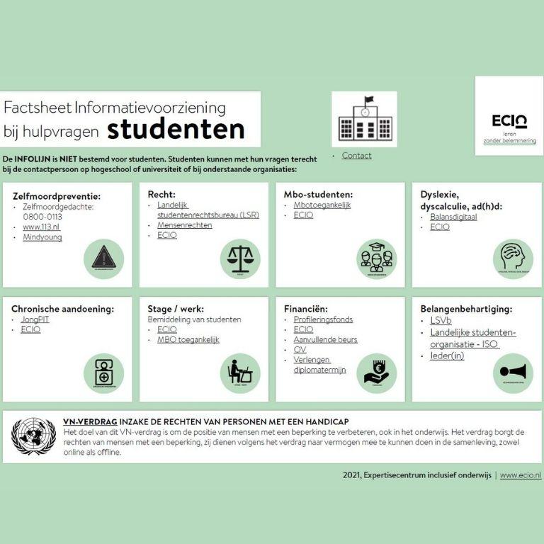 063 web infographic informatievoorziening bij hulpvragen studenten